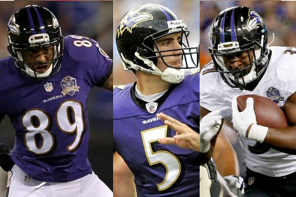 Fantasy Outlook: Baltimore Ravens