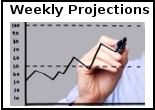 Weekly Projections