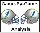 Game-By-Game Analysis